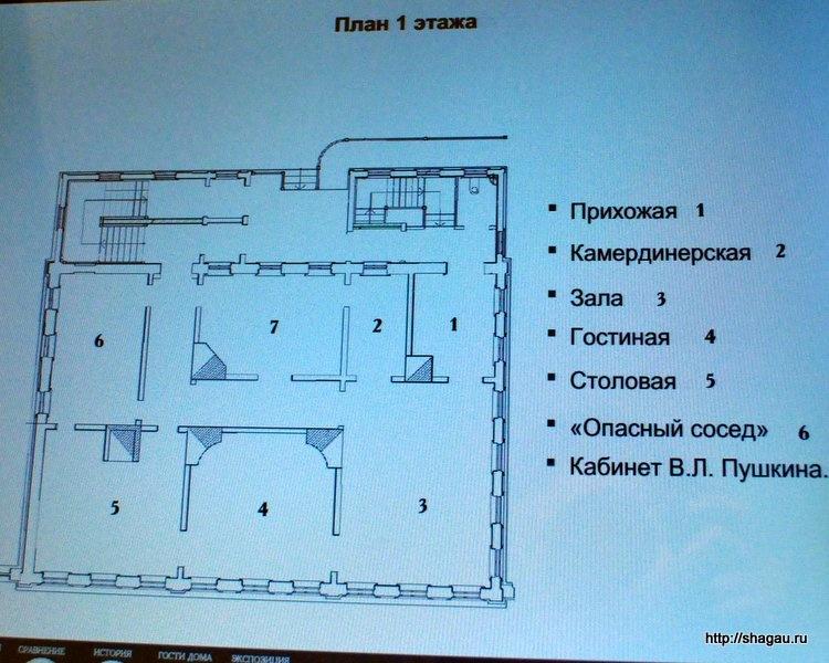 Расположение комнат первого этажа