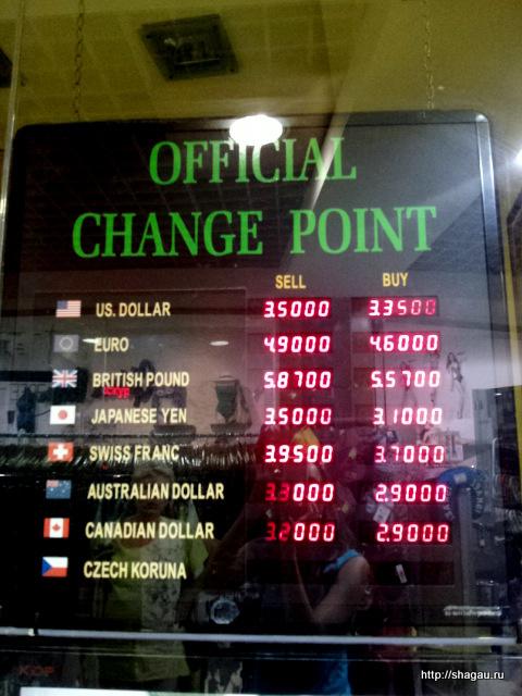 Курс валют. Май 2014