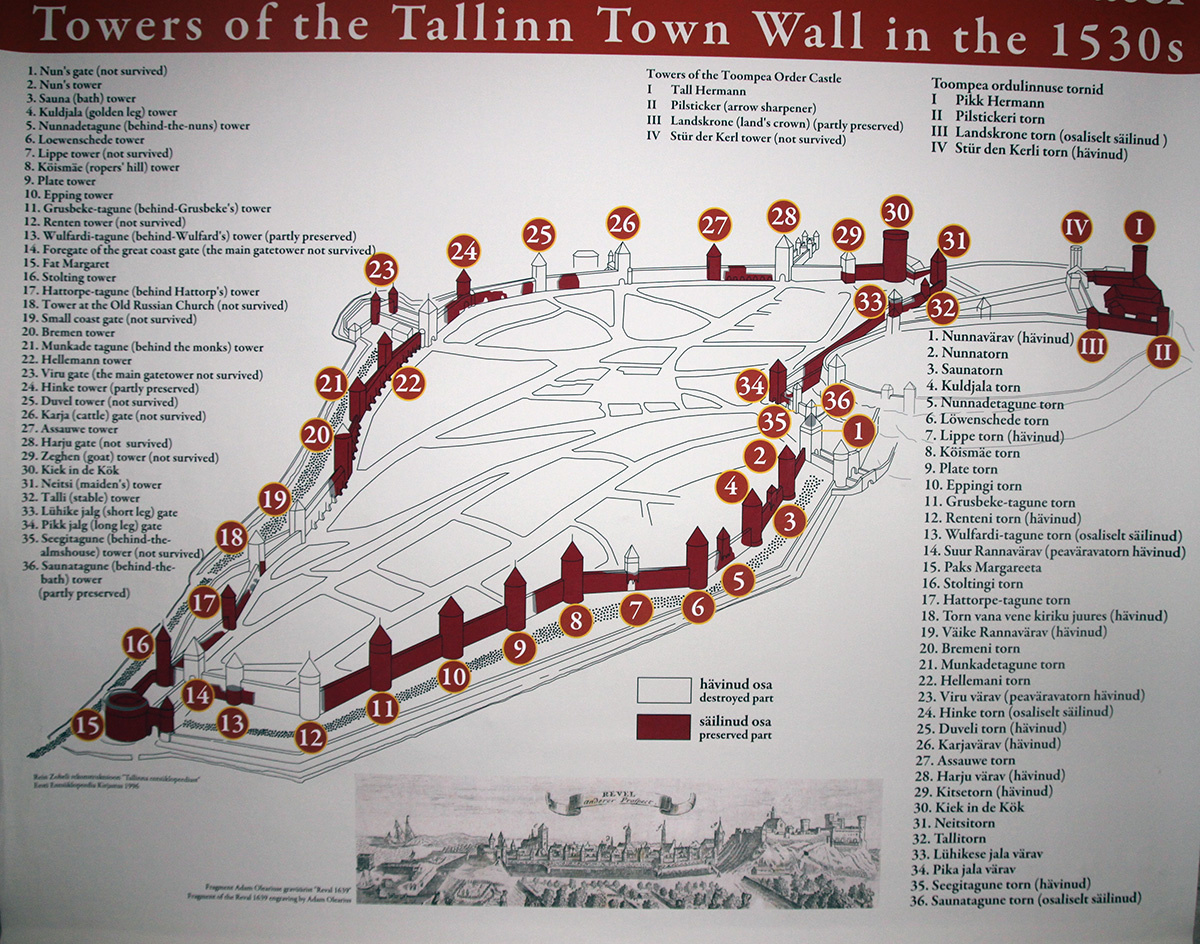 Все башни Таллина