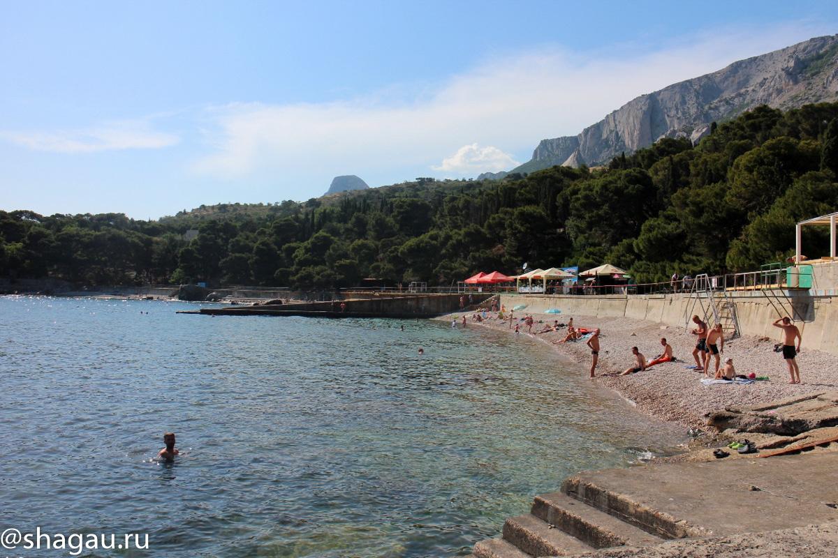 Пляж у Форосского парка